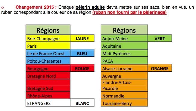 SACS couleurs 2015